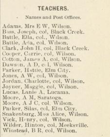 Bransons Business Dir 1896 teachers