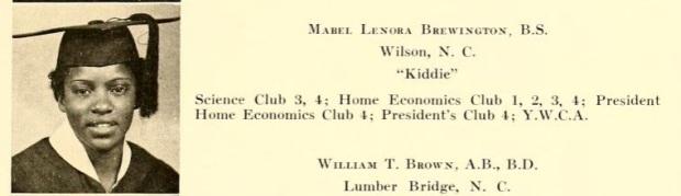 shaw 1938